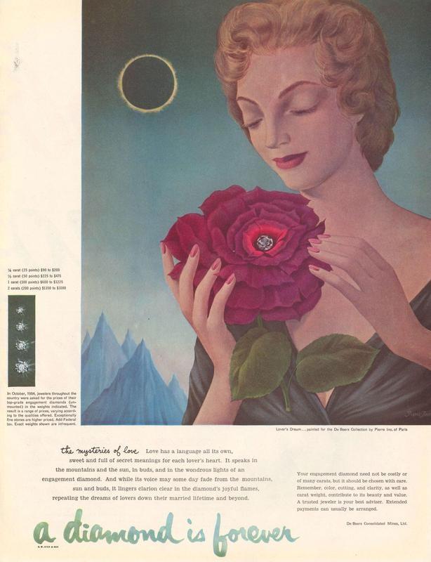 A Diamond Is Forever original ad