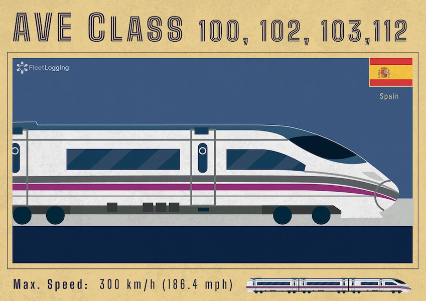 AVE high-speed trains in Spain