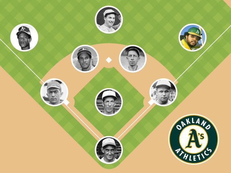 Philadelphia/Oakland Athletics
