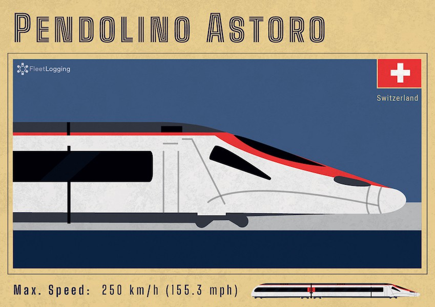 Astoro train in Switzerland