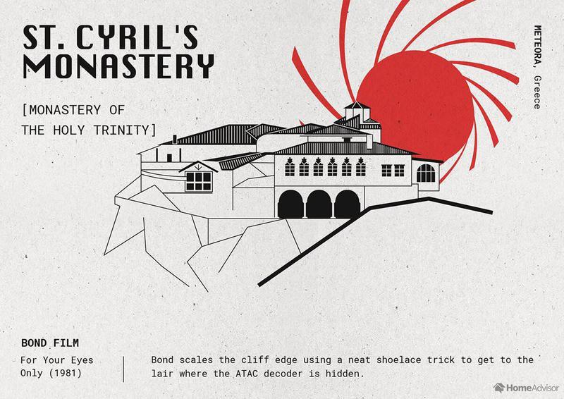 St. Cyril's Monestary