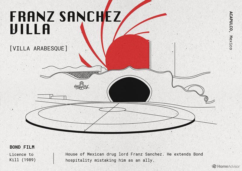 Franz Sanchez Villa
