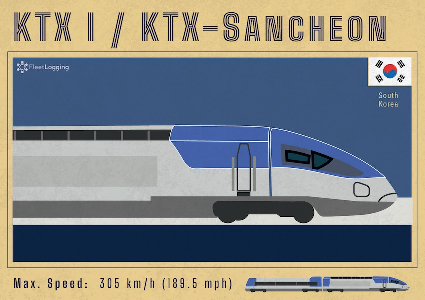 KTX train in South Korea