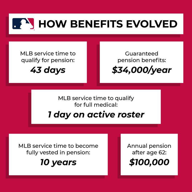 MLB Benefits