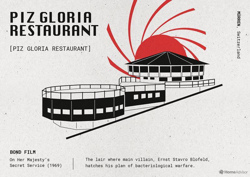 Piz Gloria Restaurant