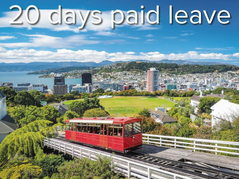 Wellington Cable Car, the landmark of New Zealand
