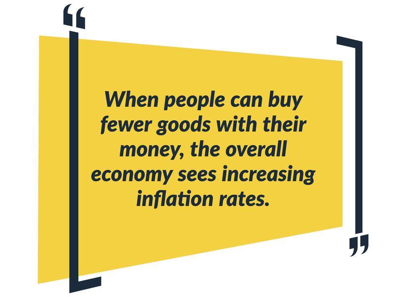 tariffs inflation