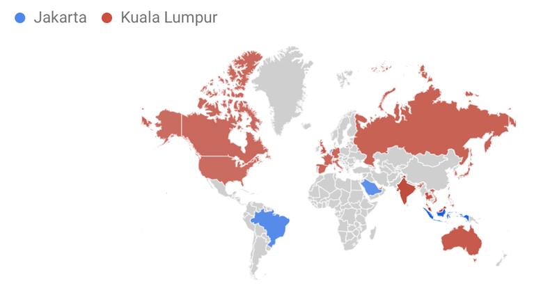 Jakarta-Kuala Lumpur