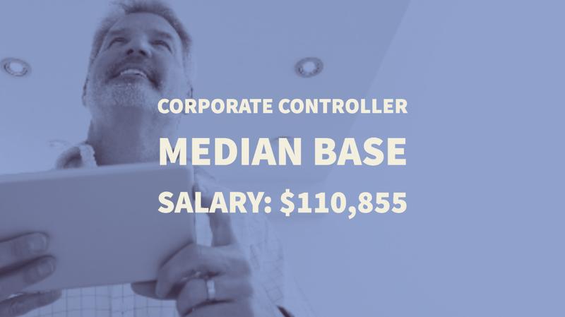 Corporate Controller