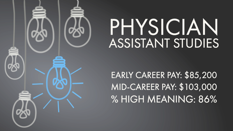 Physician Assistant Studies
