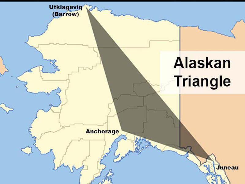 Alaskan Triangle