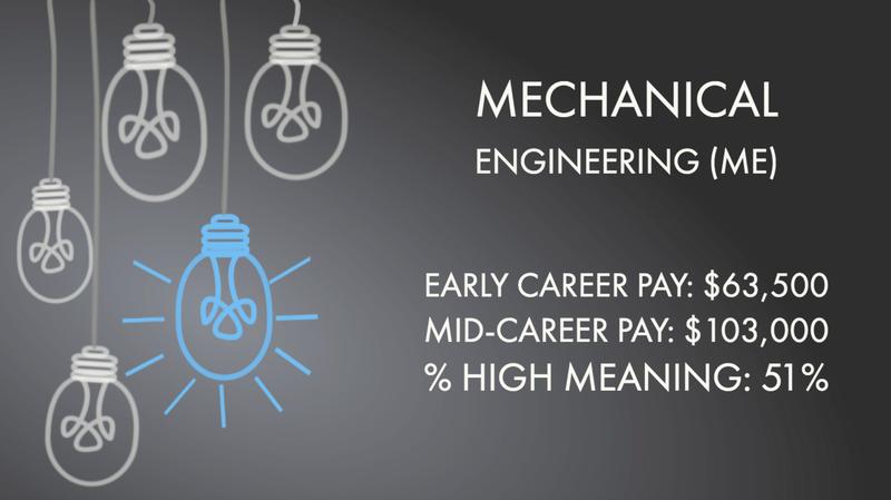 Mechanical Engineering (ME)