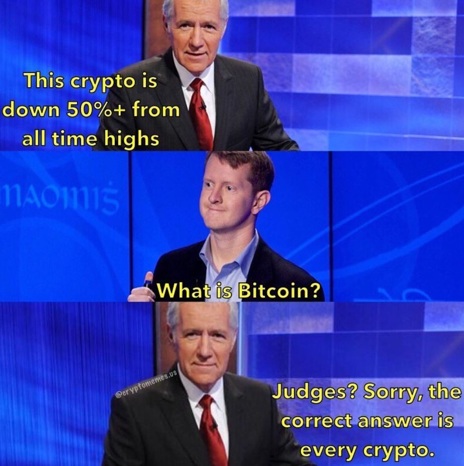 Bitcoin is down