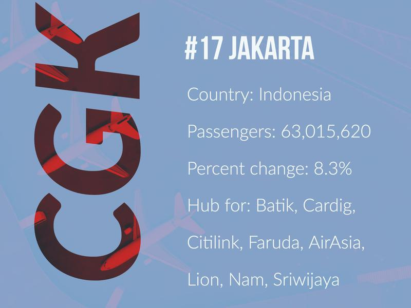 Soekarno-Hatta International Airport Jakarta
