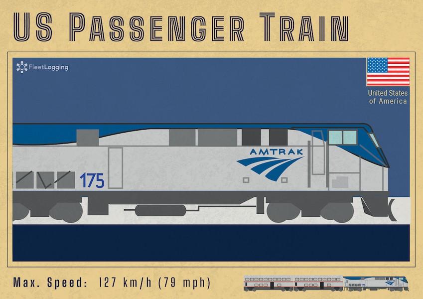 Amtrak Acela Express U.S.