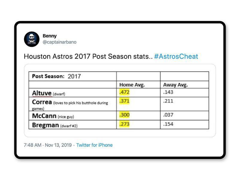 Astros 2017 postseason stats