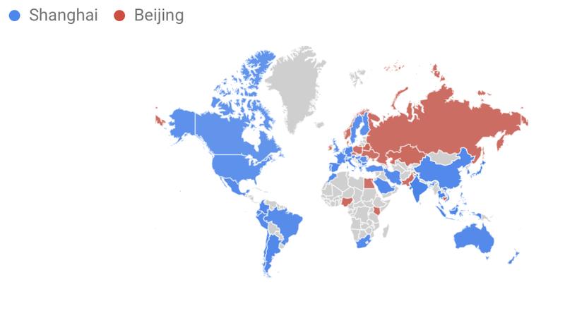 Shanghei-Beijing