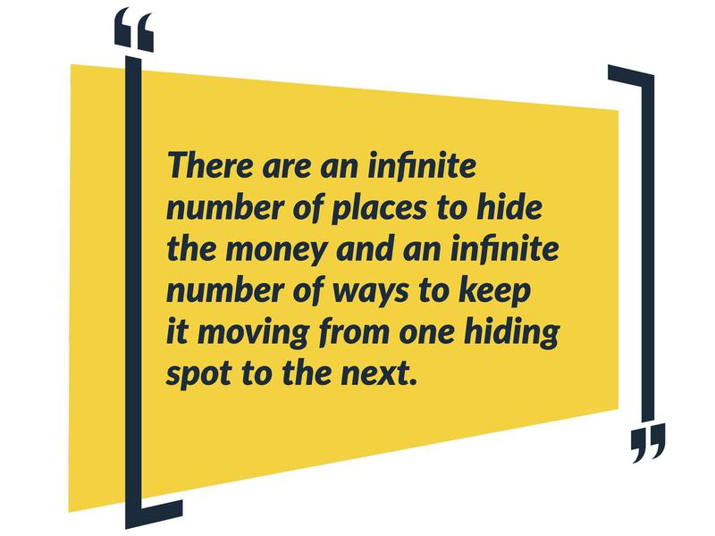 Money Laundering Defined