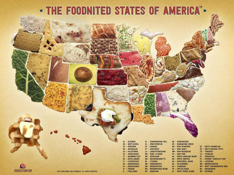 Food map of the U.S.