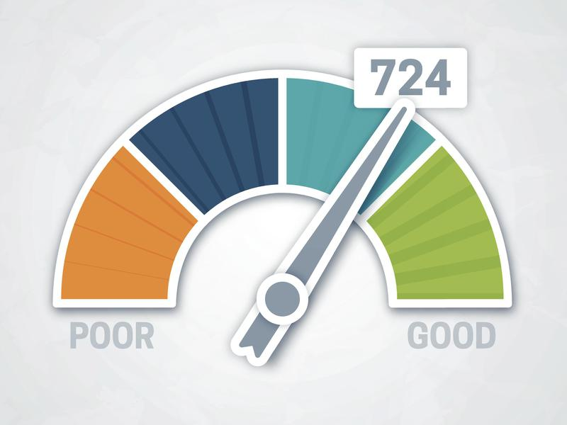 Image result for Credit Scores