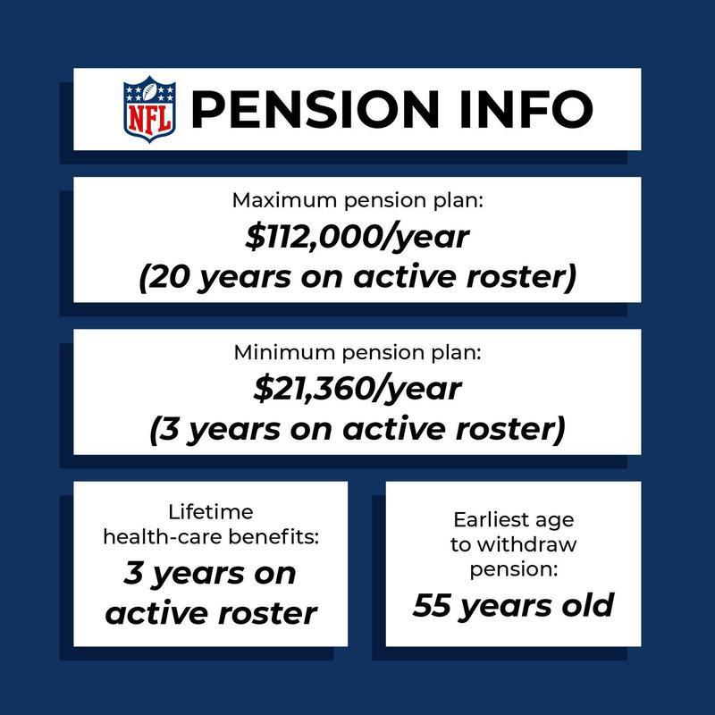NFL pension plan