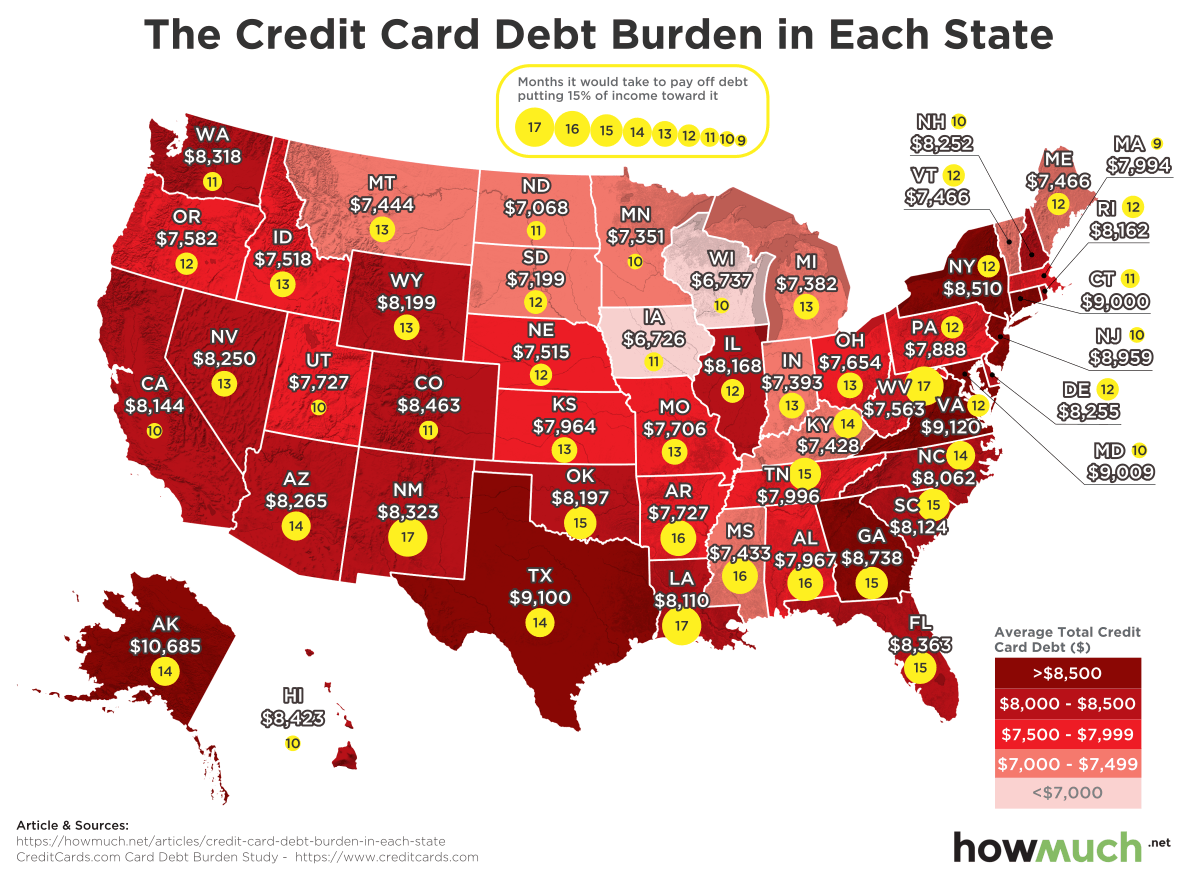 Credit card debt in every state