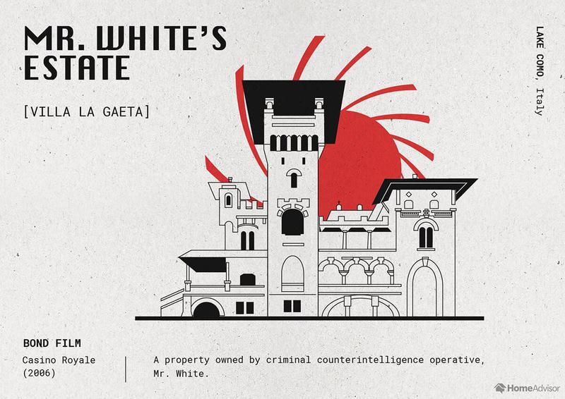 Mr. White's Estate