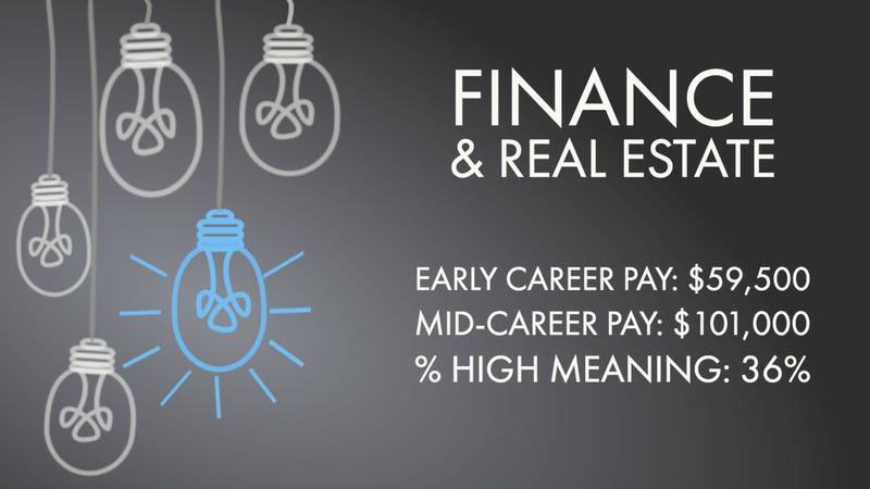 Finance & Real Estate