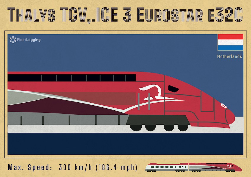 High-speed trains of the Netherlands