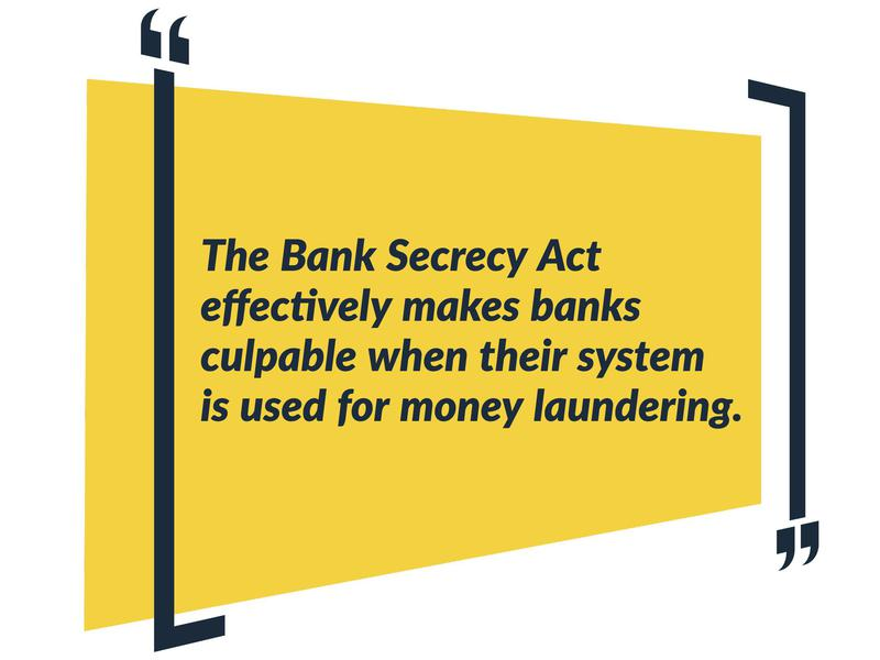 The Banking Secrecy Act & Money Laundering