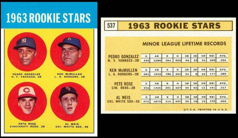 Pete Rose 1963 Topps rookie card