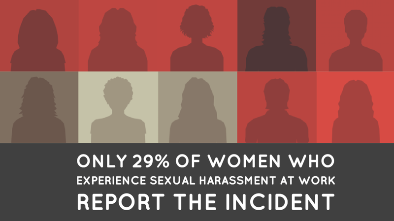 Reporting workplace sexual harassment