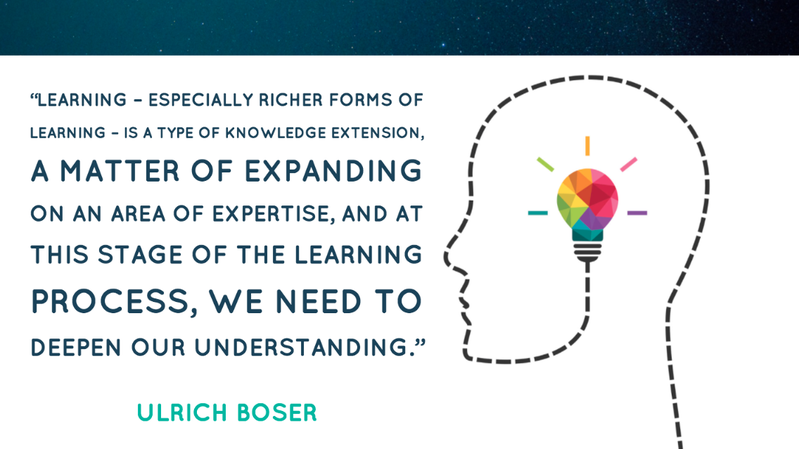 Richer forms of learning is a type of knowledge extension