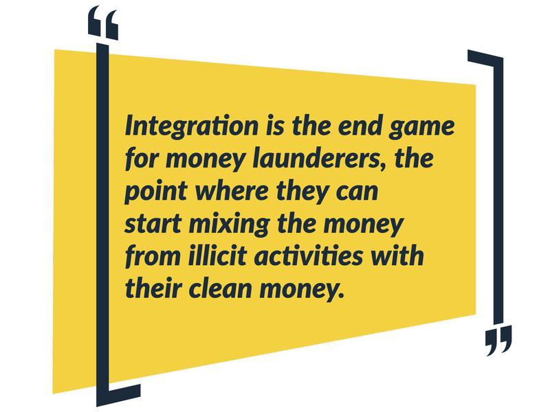 Money Laundering Integration