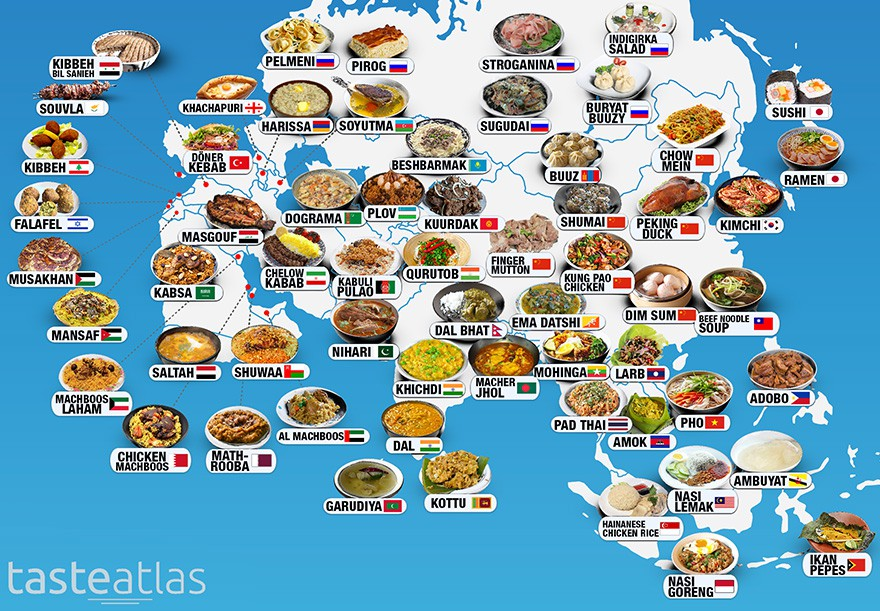 Food map of Asia