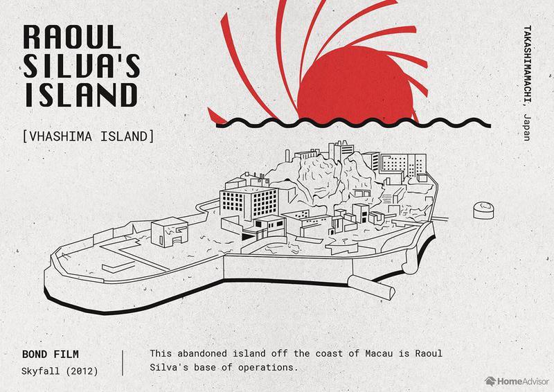 Raoul Silva's Island