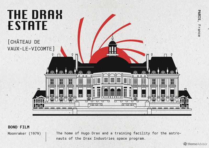 The Drax Estate