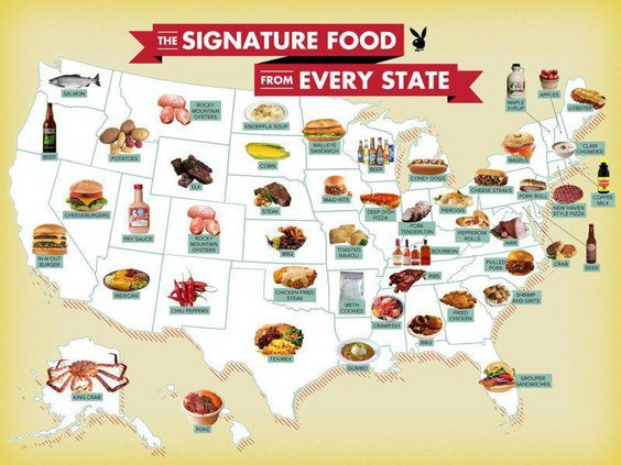 Signature food by state