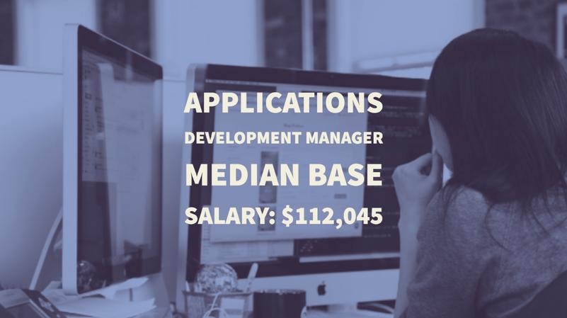 Applications Development Manager