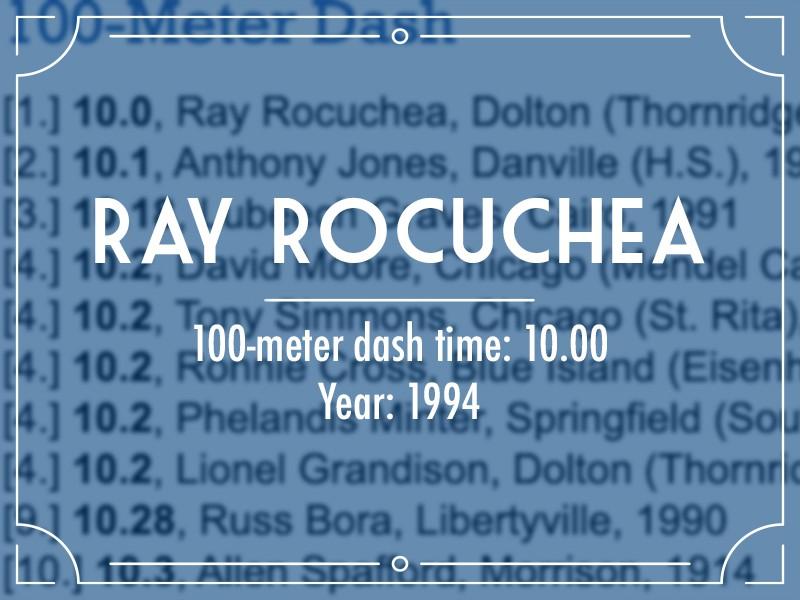 Ray Rocuchea