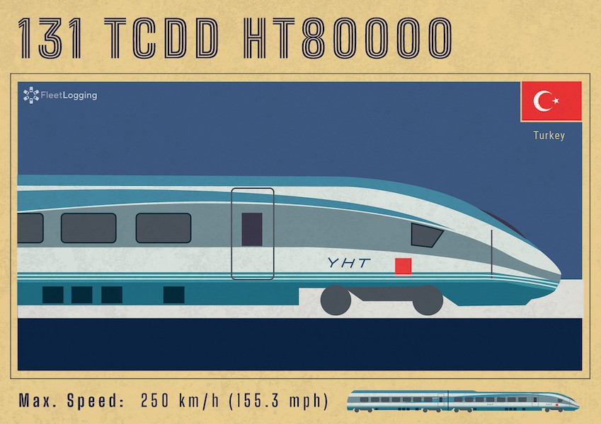 Turkish State Railways HT80000