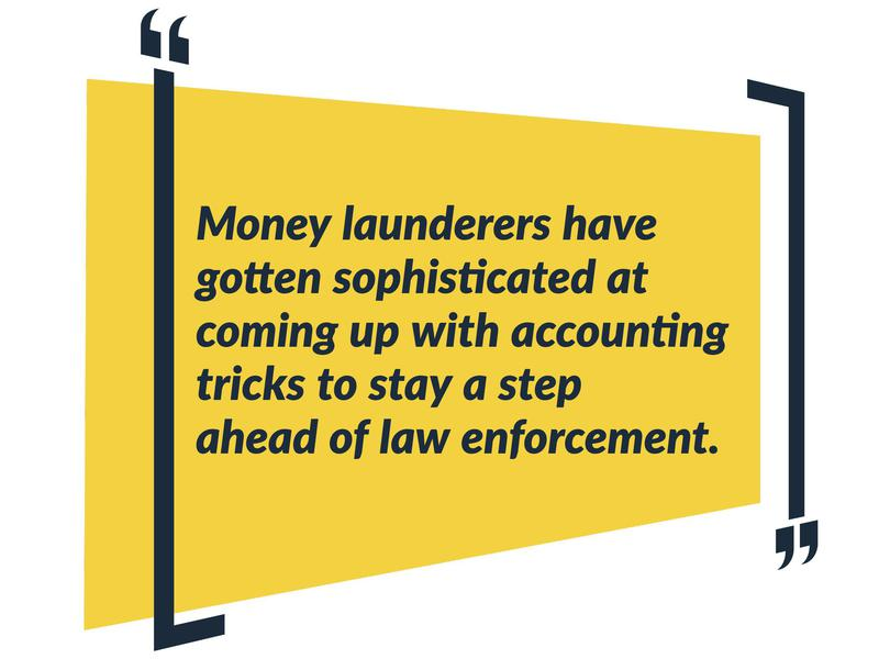 Accounting for Money Laundering